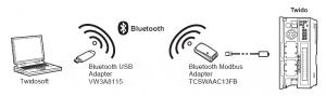 Универсальный комплект подключения Bluetooth IP20/IP67 - с RJ45 коннектором